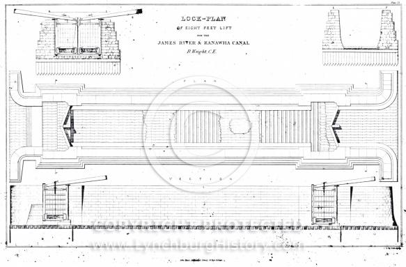 Kanawha Canal - Lock Plan