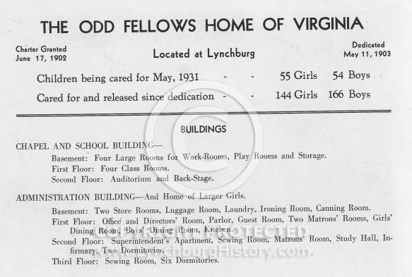: Odd fellows statistics 1933